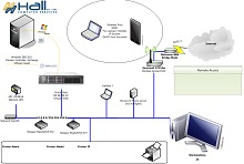 Network with Hall Computer Services